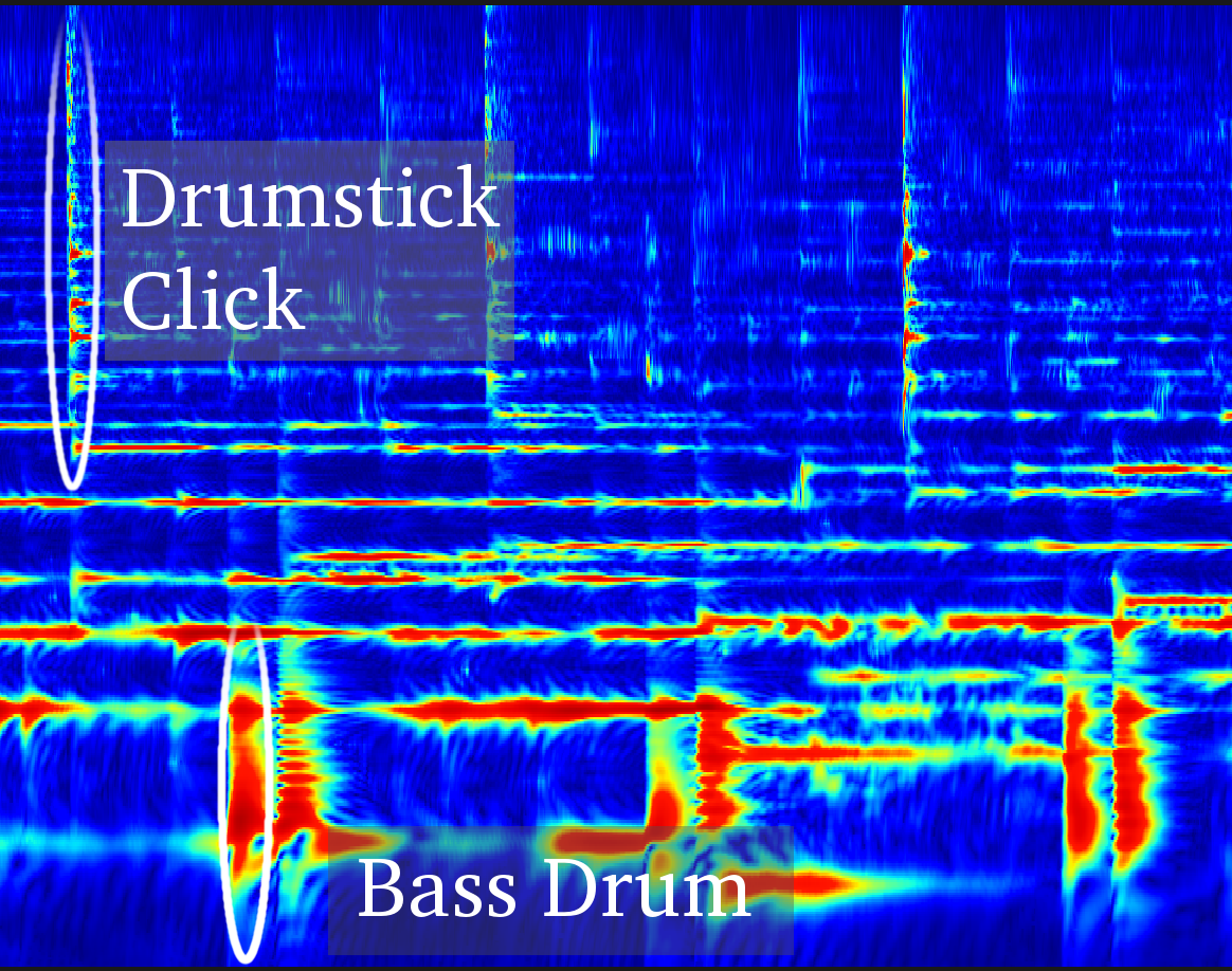 Repeating bass drum at low frequencies and drumstick clicks at high frequencies. Both are narrow in time and wide in frequency.